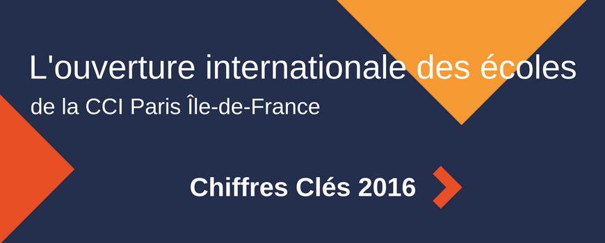 En-tête page actualité - Enquête Mobilité internationale 2016